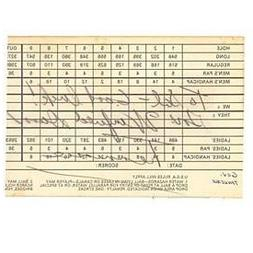 Governor Winfred Dunn Autographed Golf Club Scorecard - Auto