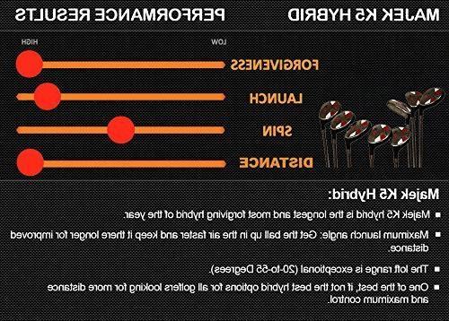 Majek Senior All Set, which 5, 6, 7, 8, 9, PW +SW Flex Handed New Utility